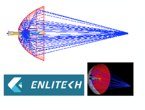 quantum efficiency system feature