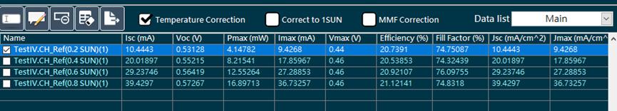 KA6000 Temperature Correction