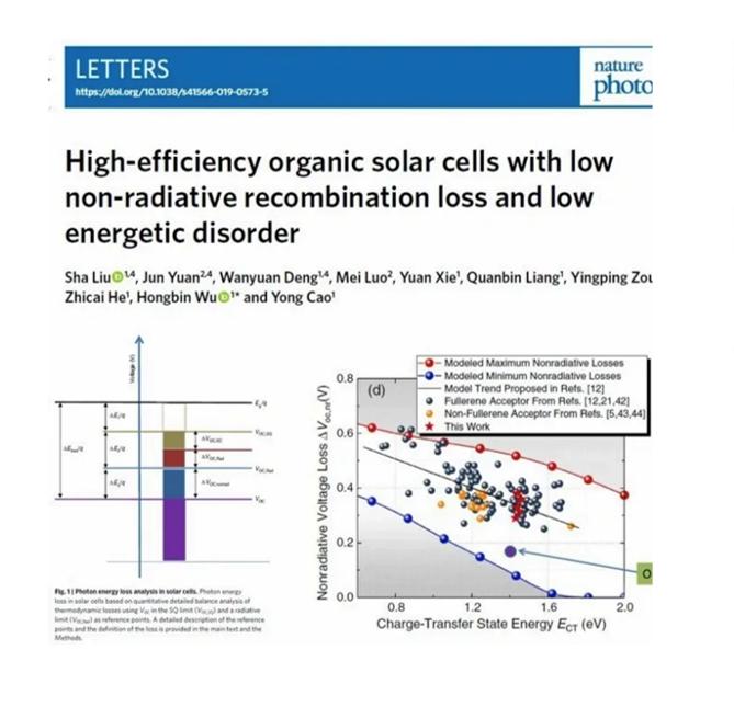 Fourier Transform Photocurrent Spectroscopy 17% Organic Solar Cell