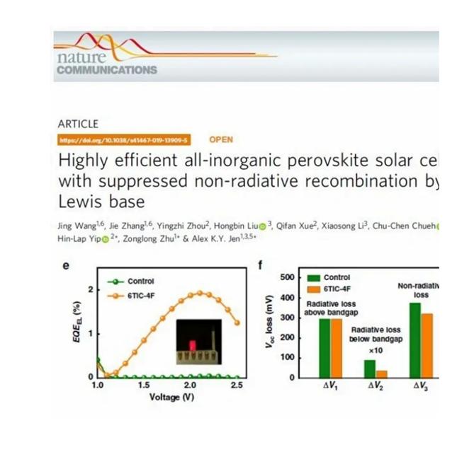 Fourier Transform Photocurrent Spectroscopy Perovskite Solar Cell