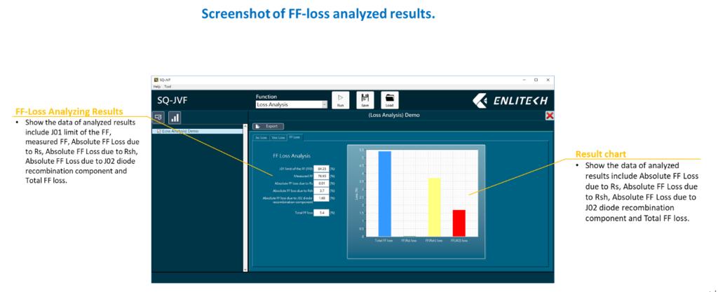 SQ-JVFLA SQ JVFLA FF loss analyzed results