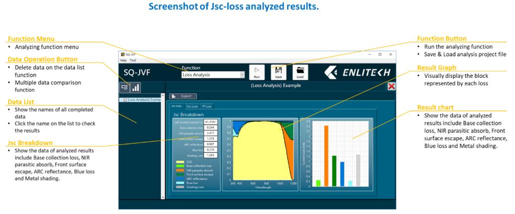 Jsc-loss analyzed results 分析結果