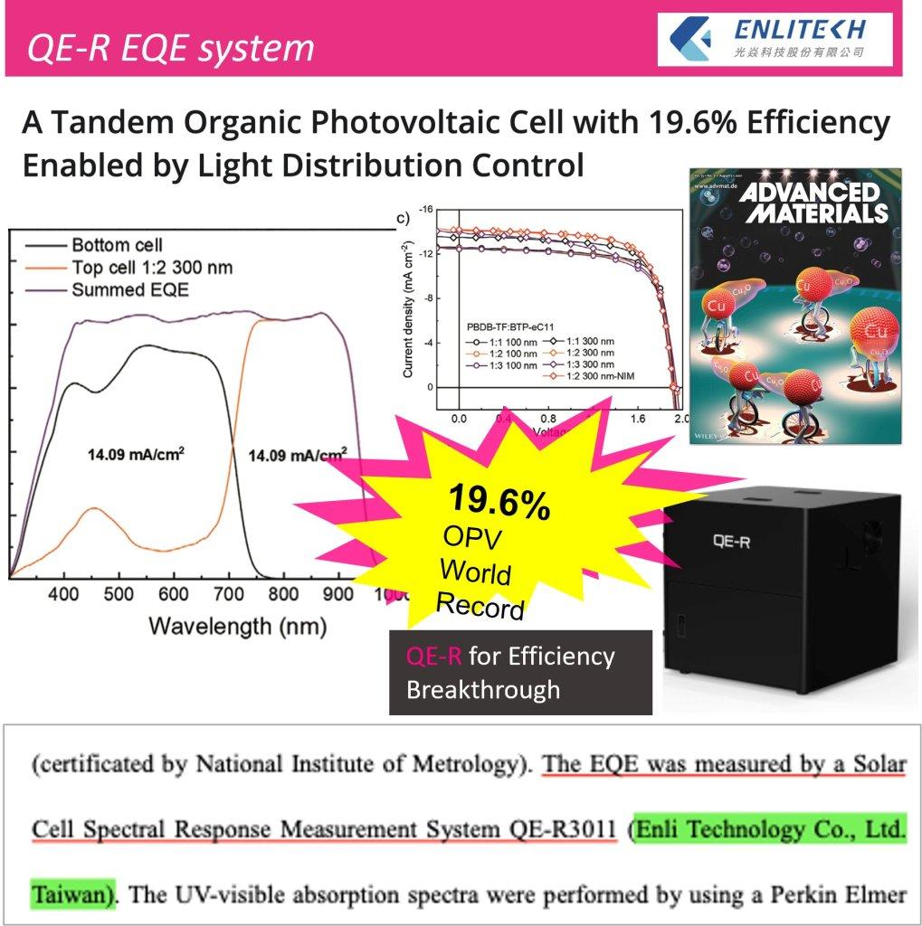 19.6% OPV Efficiency Breakthrough Advanced Materials quantum efficiency 量子效率 QE-R
