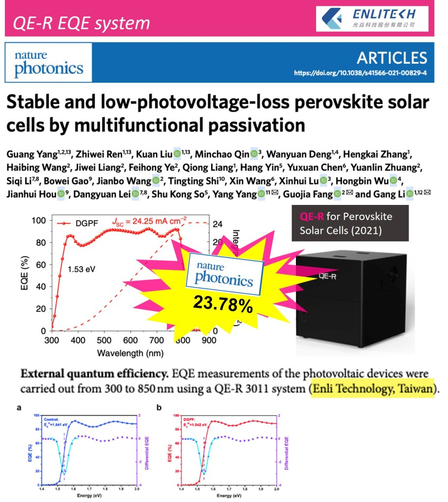 Perovskite Solar Cells 23.78% Efficiency Nature Photonics quantum efficiency QE-R