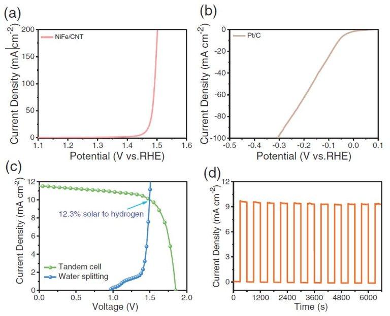 Solar Simulator J-V curve of OEC and HEC